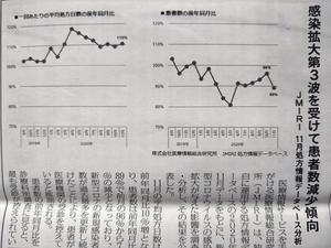 DSC_0064令和2年11月患者数減.JPG